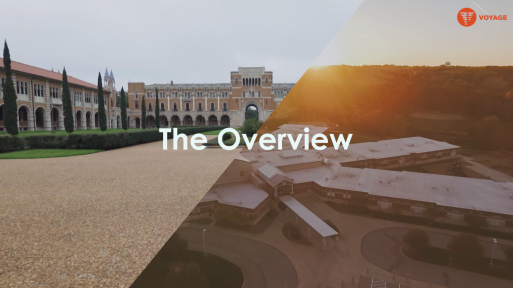 The Overview Package